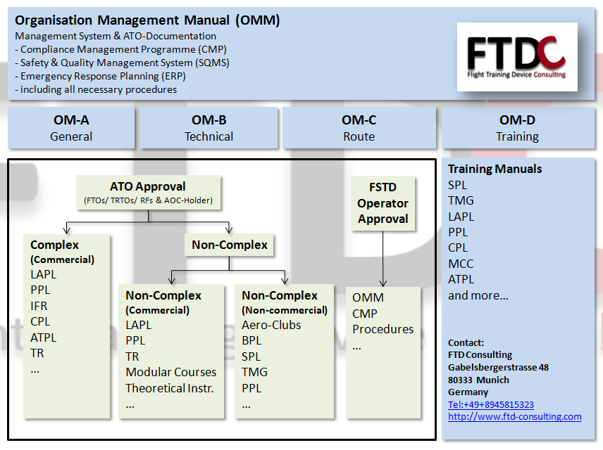 Uncategorized Ftd Consulting Fstd Ato Aoc Services Page 3